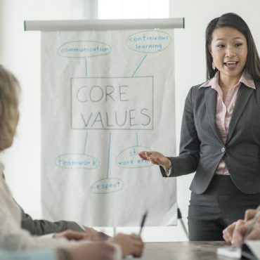 Business Ethics And Its Importance